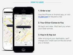 Uber How To